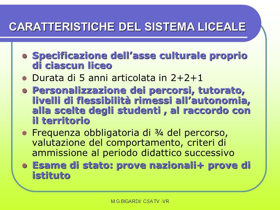 M.G.BIGARDI/ CSA TV -VR CARATTERISTICHE DEL SISTEMA LICEALE Specificazione dellasse culturale proprio di ciascun liceo Specificazione dellasse cultura