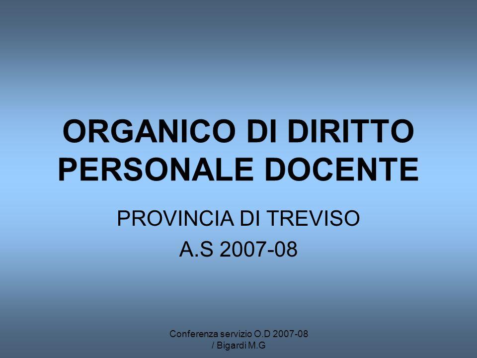 Conferenza servizio O.D 2007-08 / Bigardi M.G Definizione dellorganico Si confermano le disposizioni del DPR n.