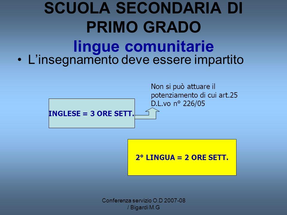 Conferenza servizio O.D 2007-08 / Bigardi M.G SCUOLA SECONDARIA DI PRIMO GRADO lingue comunitarie Linsegnamento deve essere impartito INGLESE = 3 ORE SETT.