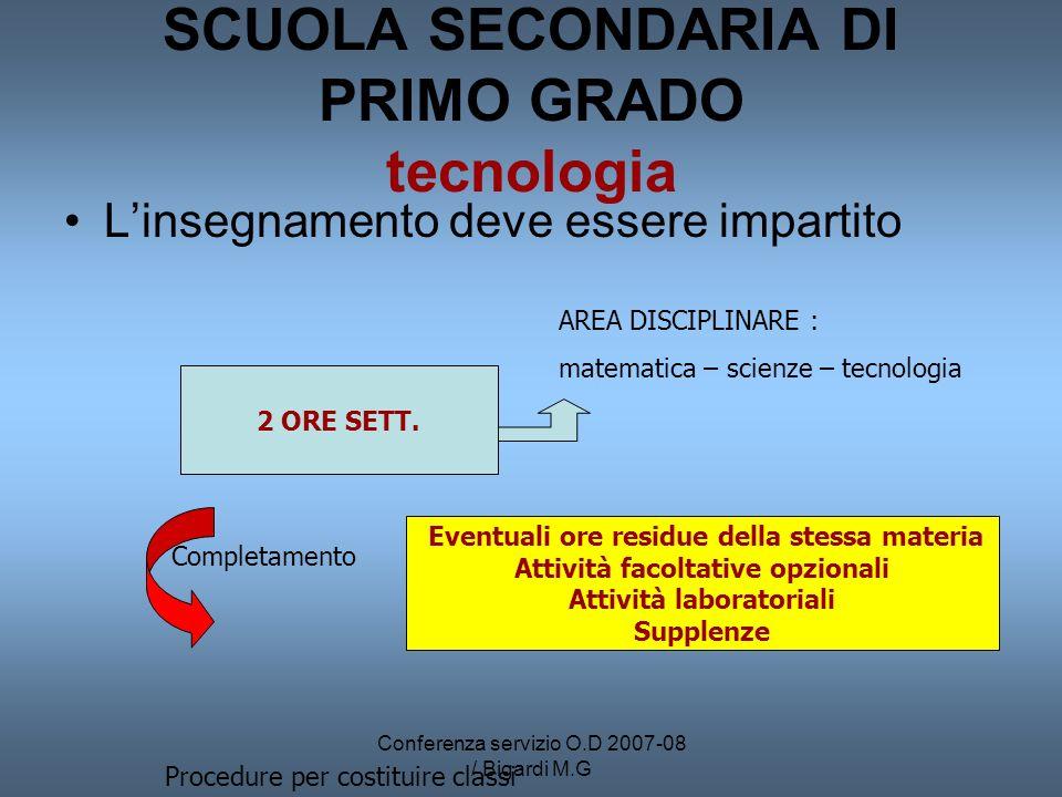 Conferenza servizio O.D 2007-08 / Bigardi M.G SCUOLA SECONDARIA DI PRIMO GRADO tecnologia Linsegnamento deve essere impartito 2 ORE SETT. Eventuali or