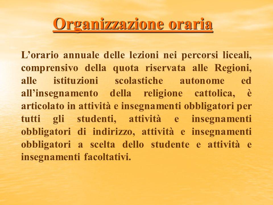 Organizzazione oraria Lorario annuale delle lezioni nei percorsi liceali, comprensivo della quota riservata alle Regioni, alle istituzioni scolastiche