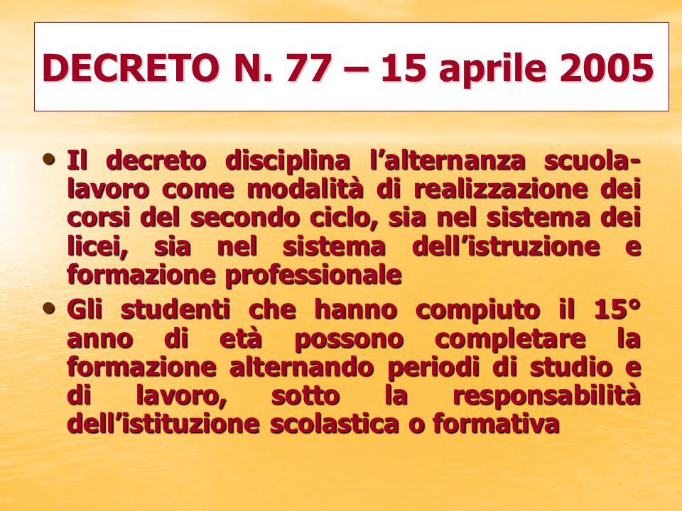 Il decreto disciplina lalternanza scuola- lavoro come modalità di realizzazione dei corsi del secondo ciclo, sia nel sistema dei licei, sia nel sistem
