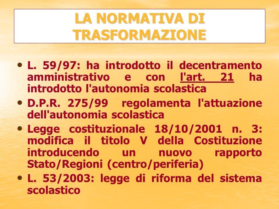 LA NORMATIVA DI TRASFORMAZIONE L. 59/97: ha introdotto il decentramento amministrativo e con l'art. 21 ha introdotto l'autonomia scolastica D.P.R. 275