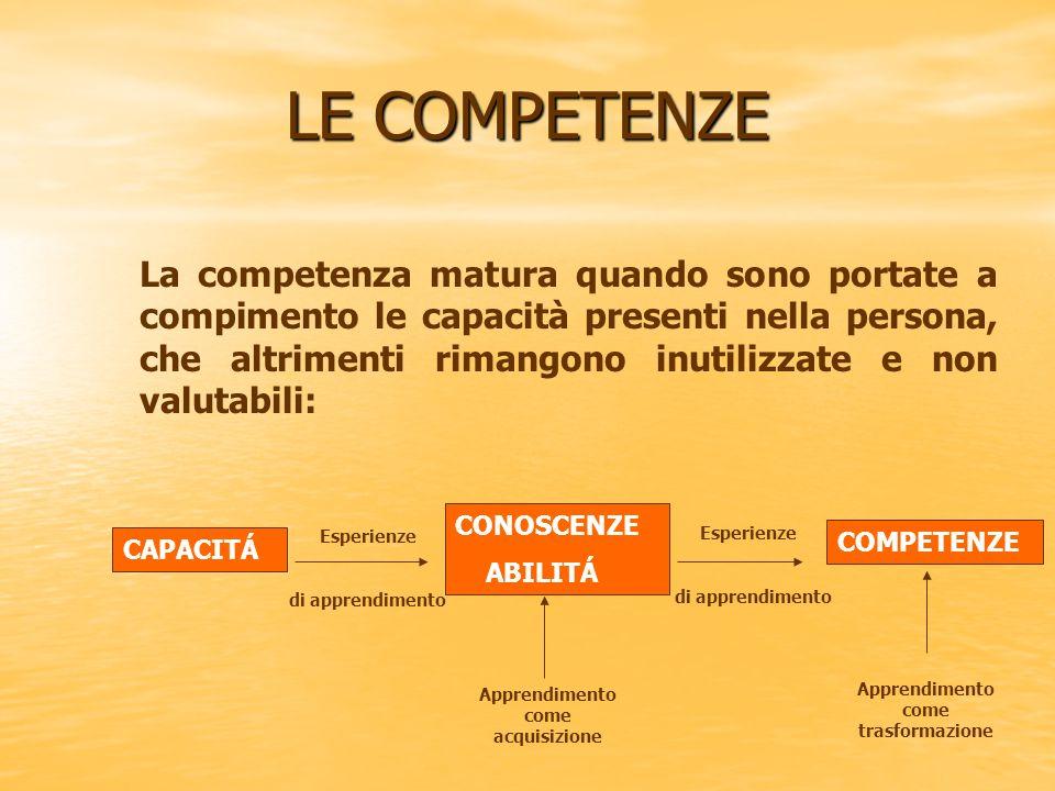 LE COMPETENZE La competenza matura quando sono portate a compimento le capacità presenti nella persona, che altrimenti rimangono inutilizzate e non va