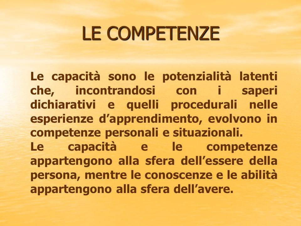 LE COMPETENZE Le capacità sono le potenzialità latenti che, incontrandosi con i saperi dichiarativi e quelli procedurali nelle esperienze dapprendimen