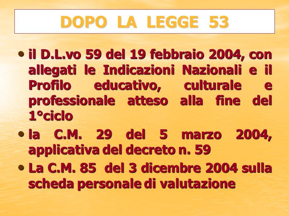 il D.L.vo 59 del 19 febbraio 2004, con allegati le Indicazioni Nazionali e il Profilo educativo, culturale e professionale atteso alla fine del 1°cicl
