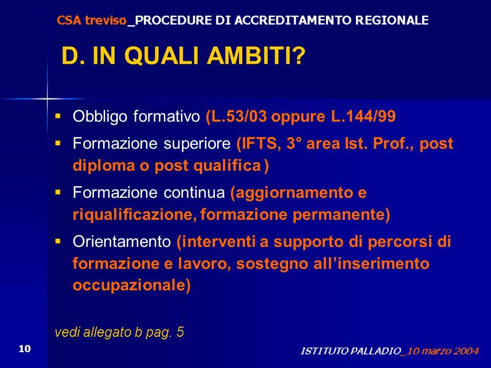 10 D. IN QUALI AMBITI? Obbligo formativo (L.53/03 oppure L.144/99 Formazione superiore (IFTS, 3° area Ist. Prof., post diploma o post qualifica ) Form