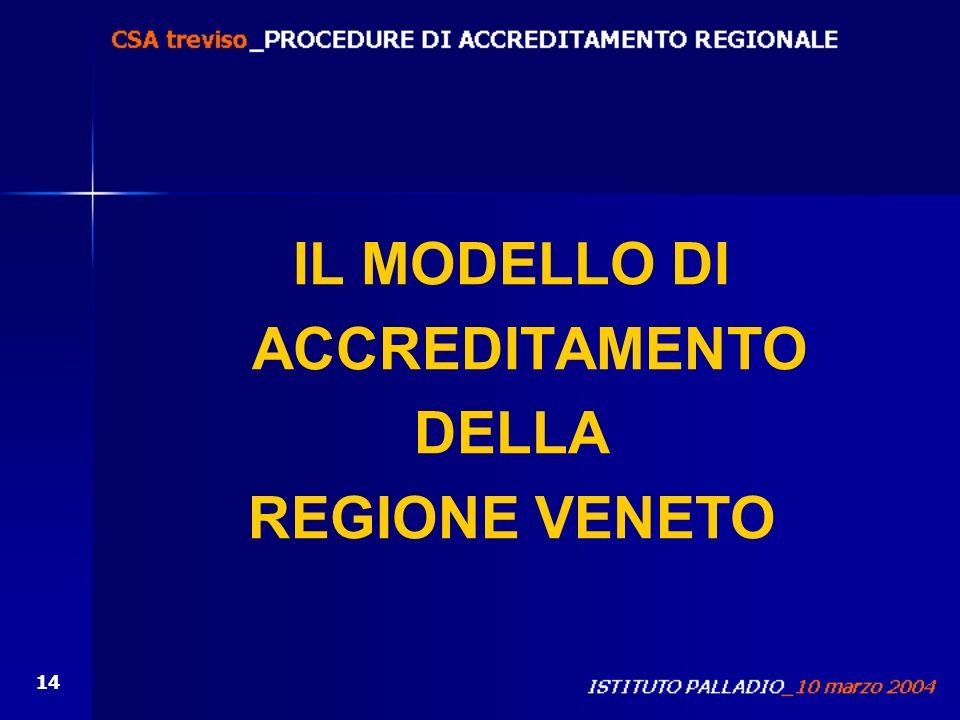 14 IL MODELLO DI ACCREDITAMENTO DELLA REGIONE VENETO