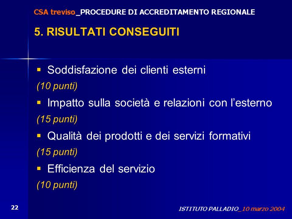 22 5. RISULTATI CONSEGUITI Soddisfazione dei clienti esterni (10 punti) Impatto sulla società e relazioni con lesterno (15 punti) Qualità dei prodotti