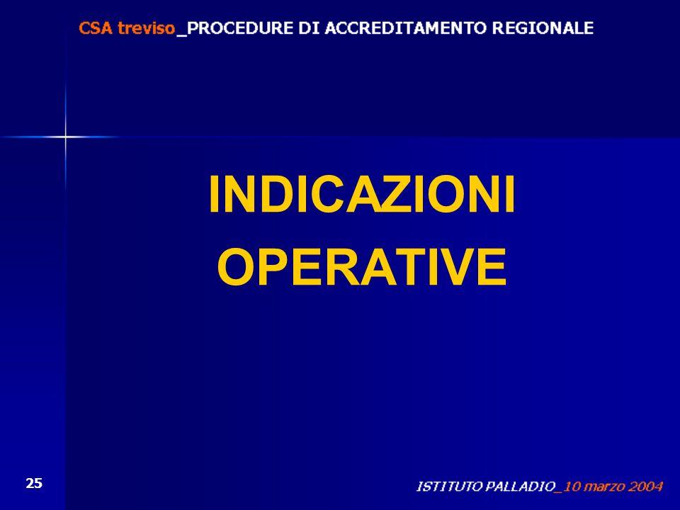 25 INDICAZIONI OPERATIVE