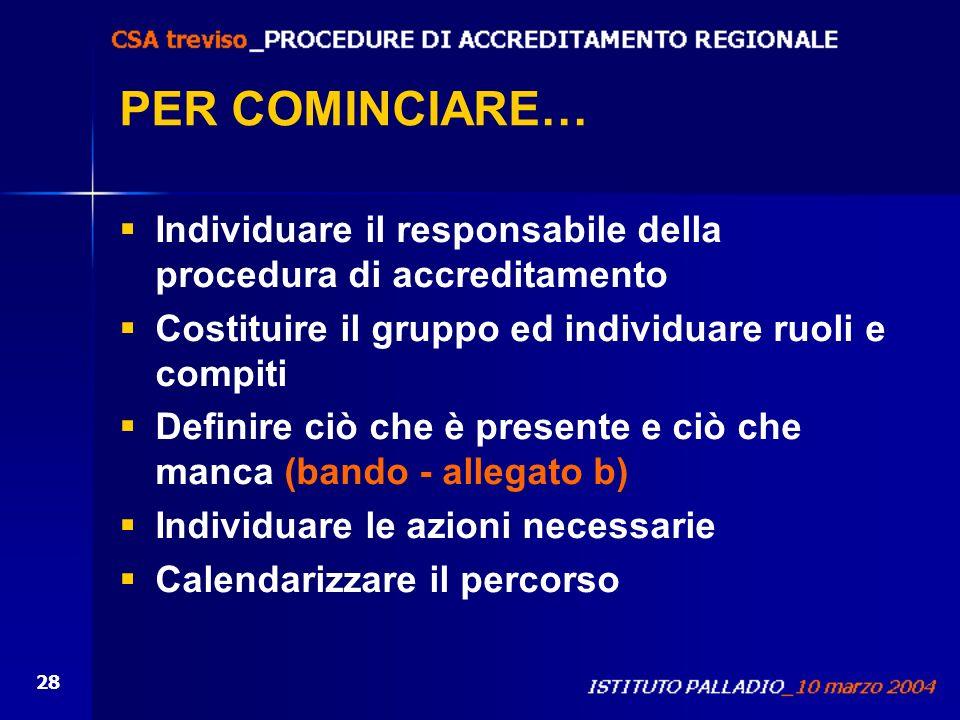 28 PER COMINCIARE… Individuare il responsabile della procedura di accreditamento Costituire il gruppo ed individuare ruoli e compiti Definire ciò che