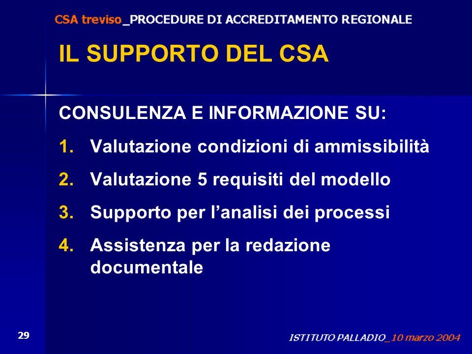 29 IL SUPPORTO DEL CSA CONSULENZA E INFORMAZIONE SU: 1.Valutazione condizioni di ammissibilità 2.Valutazione 5 requisiti del modello 3.Supporto per la
