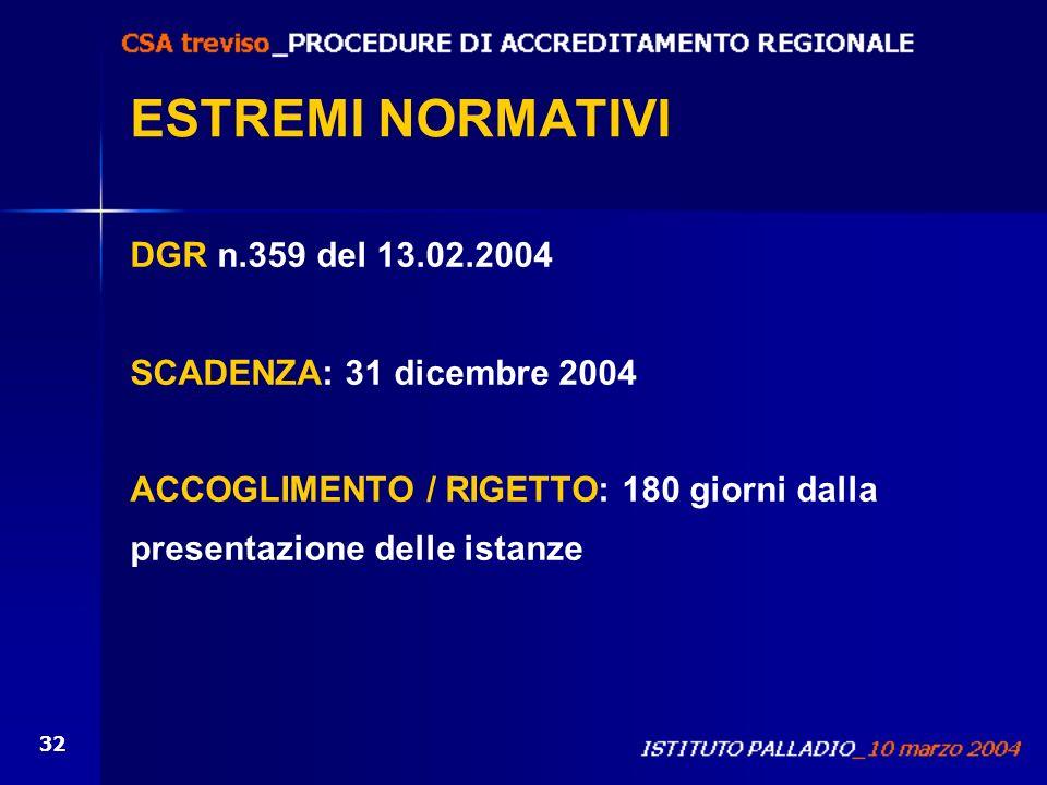 32 ESTREMI NORMATIVI DGR n.359 del 13.02.2004 SCADENZA: 31 dicembre 2004 ACCOGLIMENTO / RIGETTO: 180 giorni dalla presentazione delle istanze