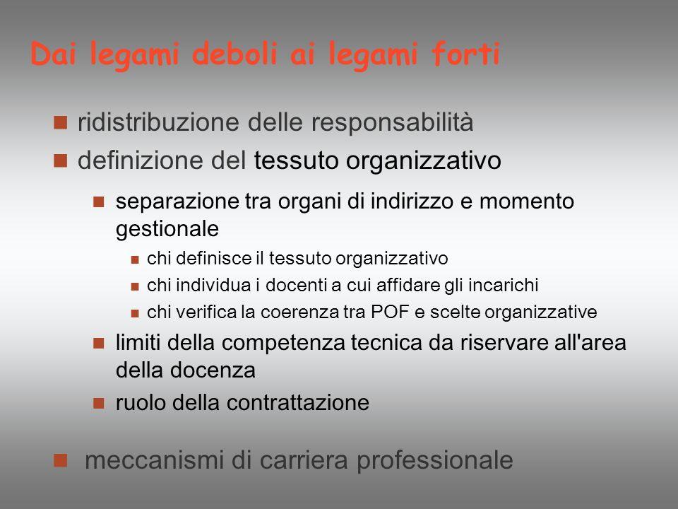 Dai legami deboli ai legami forti ridistribuzione delle responsabilit à definizione del tessuto organizzativo separazione tra organi di indirizzo e mo