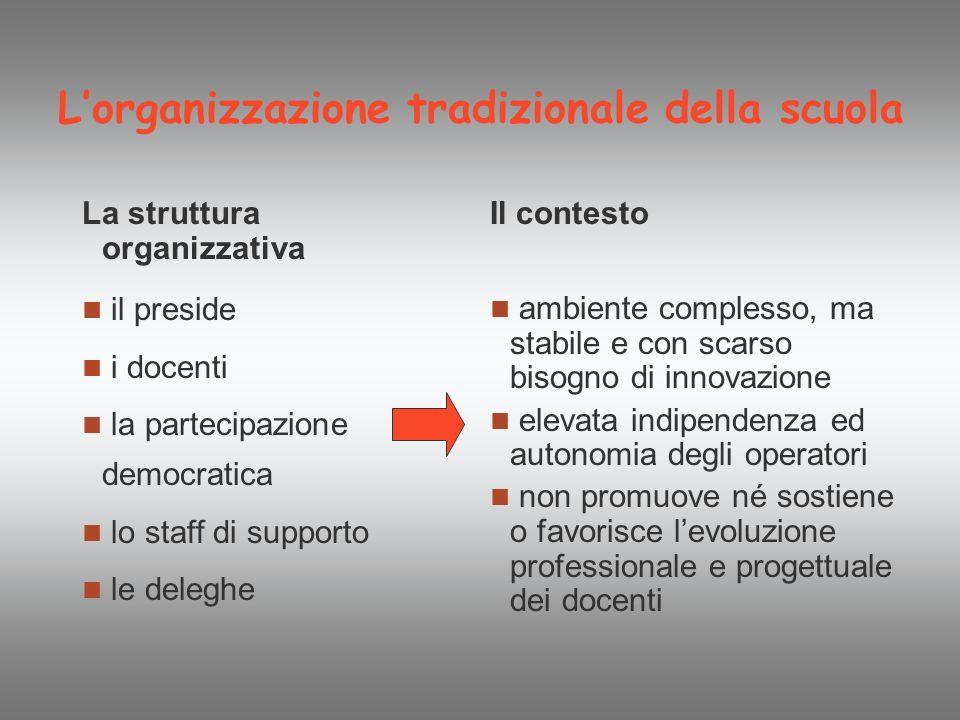 Lorganizzazione tradizionale della scuola La struttura organizzativa il preside i docenti la partecipazione democratica lo staff di supporto le delegh
