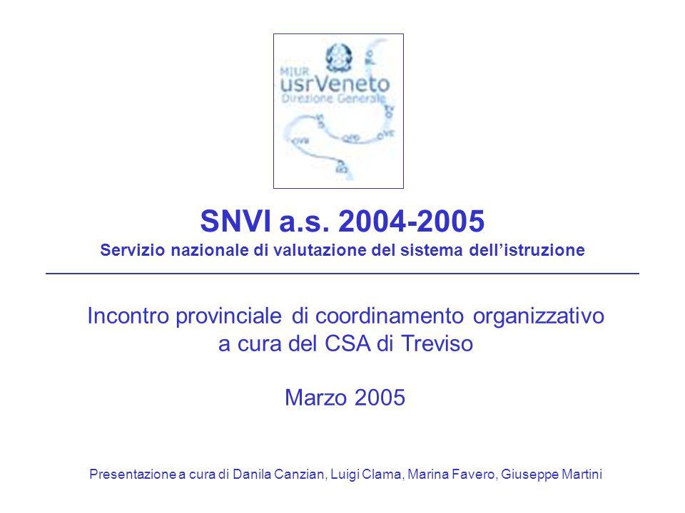 SNVI a.s. 2004-2005 Servizio nazionale di valutazione del sistema dellistruzione Incontro provinciale di coordinamento organizzativo a cura del CSA di