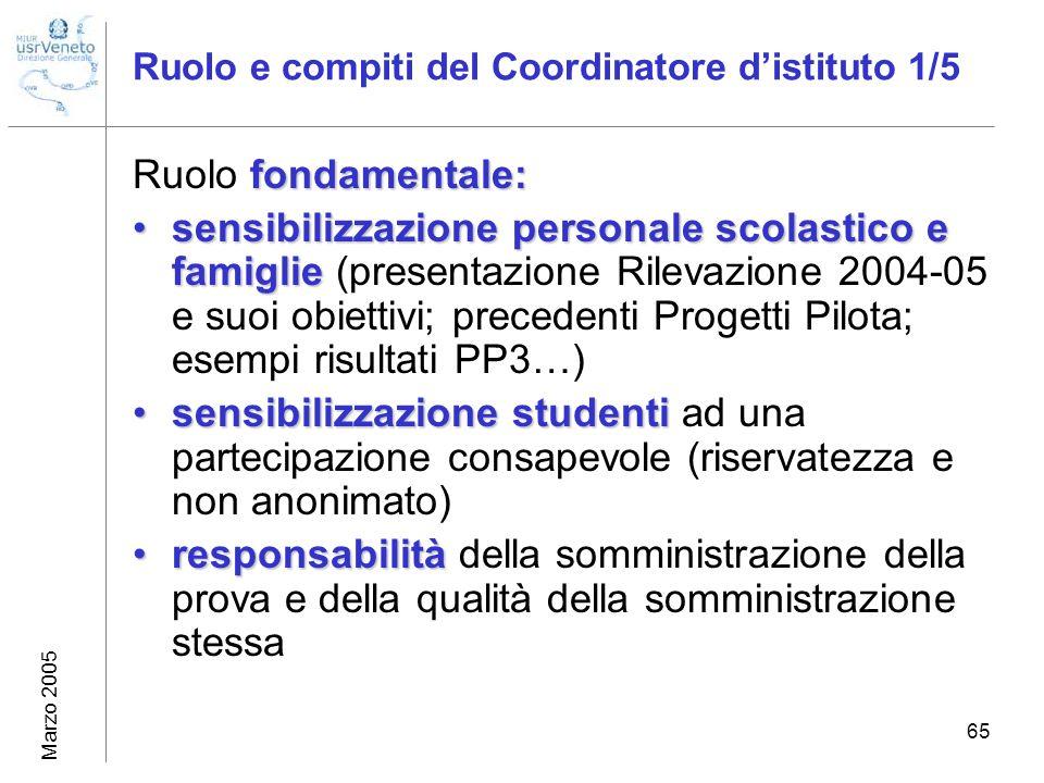 Marzo 2005 65 Ruolo e compiti del Coordinatore distituto 1/5 fondamentale: Ruolo fondamentale: sensibilizzazione personale scolastico e famigliesensib