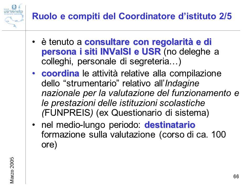 Marzo 2005 66 Ruolo e compiti del Coordinatore distituto 2/5 consultare con regolarità e di persona i siti INValSI e USRè tenuto a consultare con rego