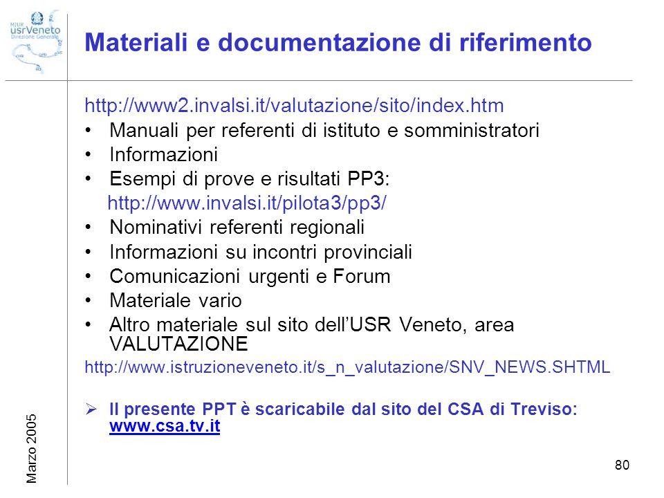 Marzo 2005 80 Materiali e documentazione di riferimento http://www2.invalsi.it/valutazione/sito/index.htm Manuali per referenti di istituto e somminis