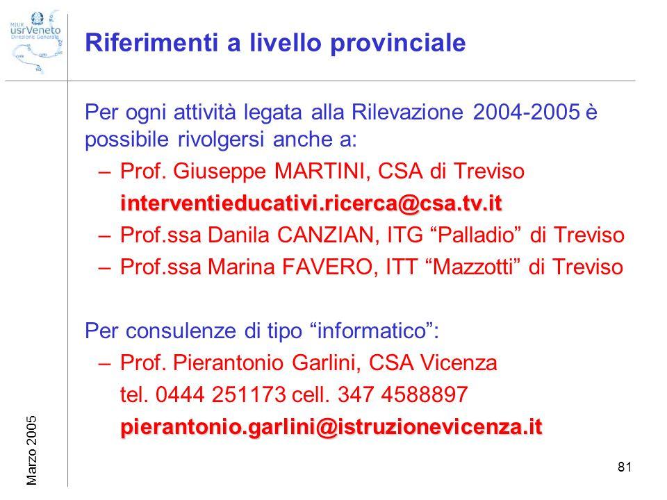 Marzo 2005 81 Riferimenti a livello provinciale Per ogni attività legata alla Rilevazione 2004-2005 è possibile rivolgersi anche a: –Prof. Giuseppe MA