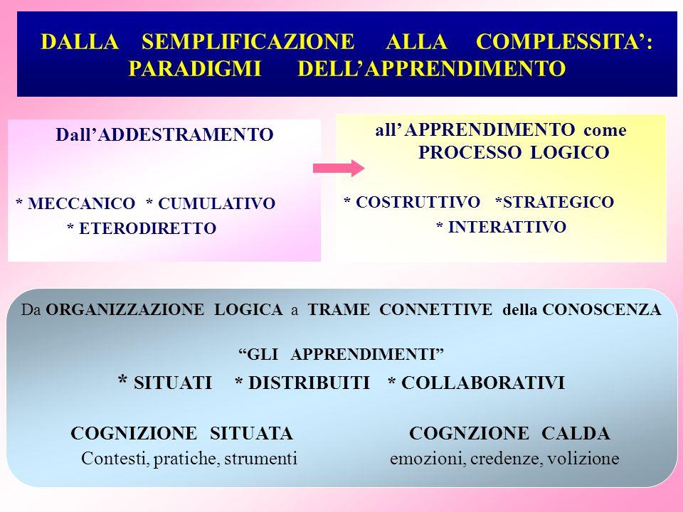 Lerida Cisotto, 2004 DALLA SEMPLIFICAZIONE ALLA COMPLESSITA: PARADIGMI DELLAPPRENDIMENTO DallADDESTRAMENTO * MECCANICO * CUMULATIVO * ETERODIRETTO all