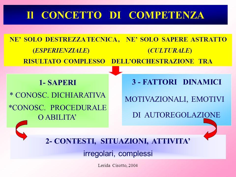 Lerida Cisotto, 2004 3 - FATTORI DINAMICI MOTIVAZIONALI, EMOTIVI DI AUTOREGOLAZIONE 1- SAPERI * CONOSC. DICHIARATIVA *CONOSC. PROCEDURALE O ABILITA NE