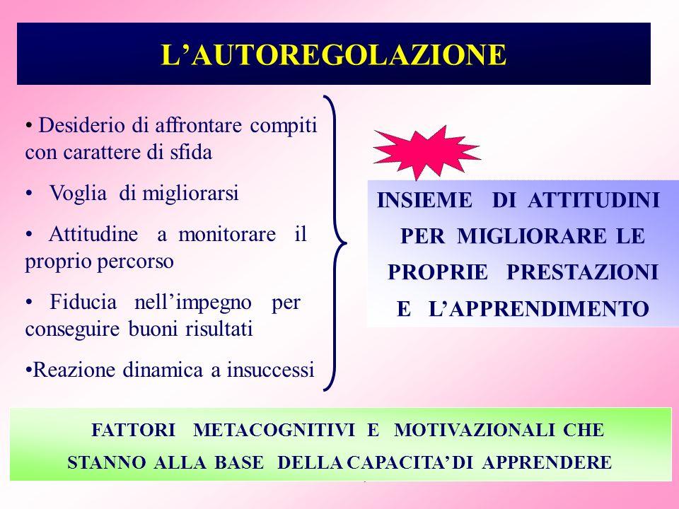 Lerida Cisotto, 2004 LAUTOREGOLAZIONE Desiderio di affrontare compiti con carattere di sfida Voglia di migliorarsi Attitudine a monitorare il proprio