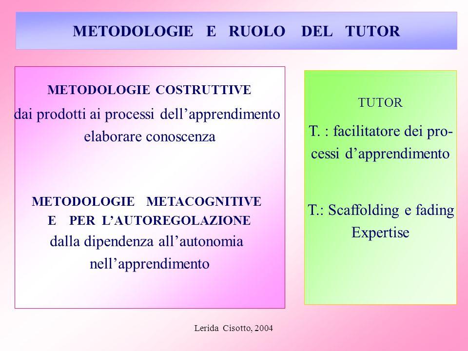 Lerida Cisotto, 2004 METODOLOGIE E RUOLO DEL TUTOR METODOLOGIE COSTRUTTIVE dai prodotti ai processi dellapprendimento elaborare conoscenza METODOLOGIE
