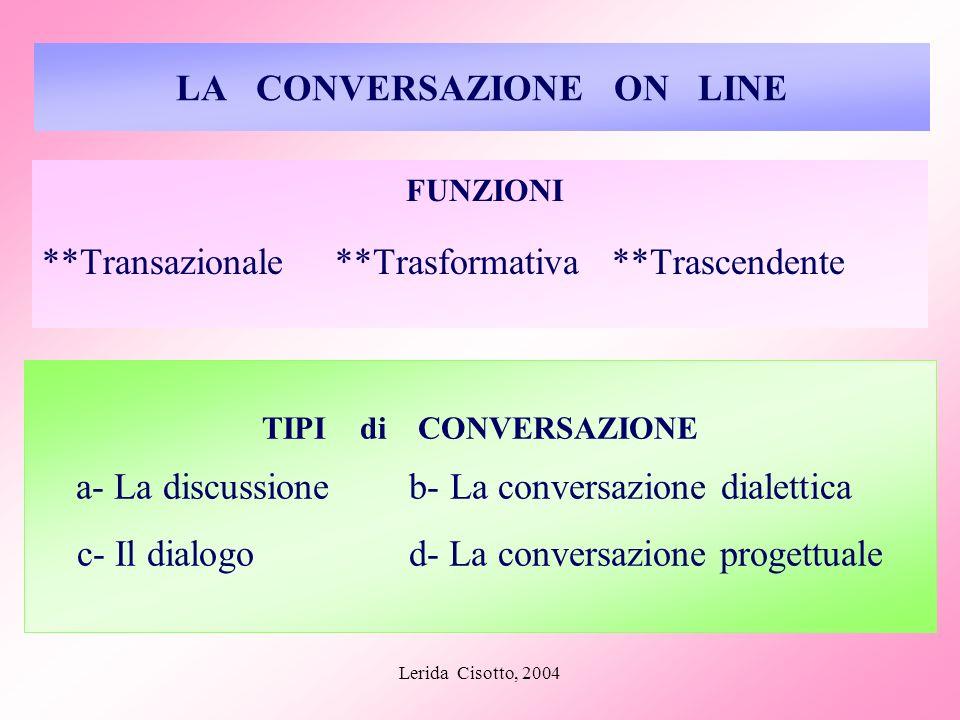 Lerida Cisotto, 2004 LA CONVERSAZIONE ON LINE FUNZIONI **Transazionale **Trasformativa **Trascendente TIPI di CONVERSAZIONE a- La discussione b- La co