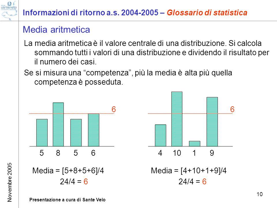 Novembre 2005 Presentazione a cura di Sante Velo 10 Informazioni di ritorno a.s. 2004-2005 – Glossario di statistica Media aritmetica La media aritmet