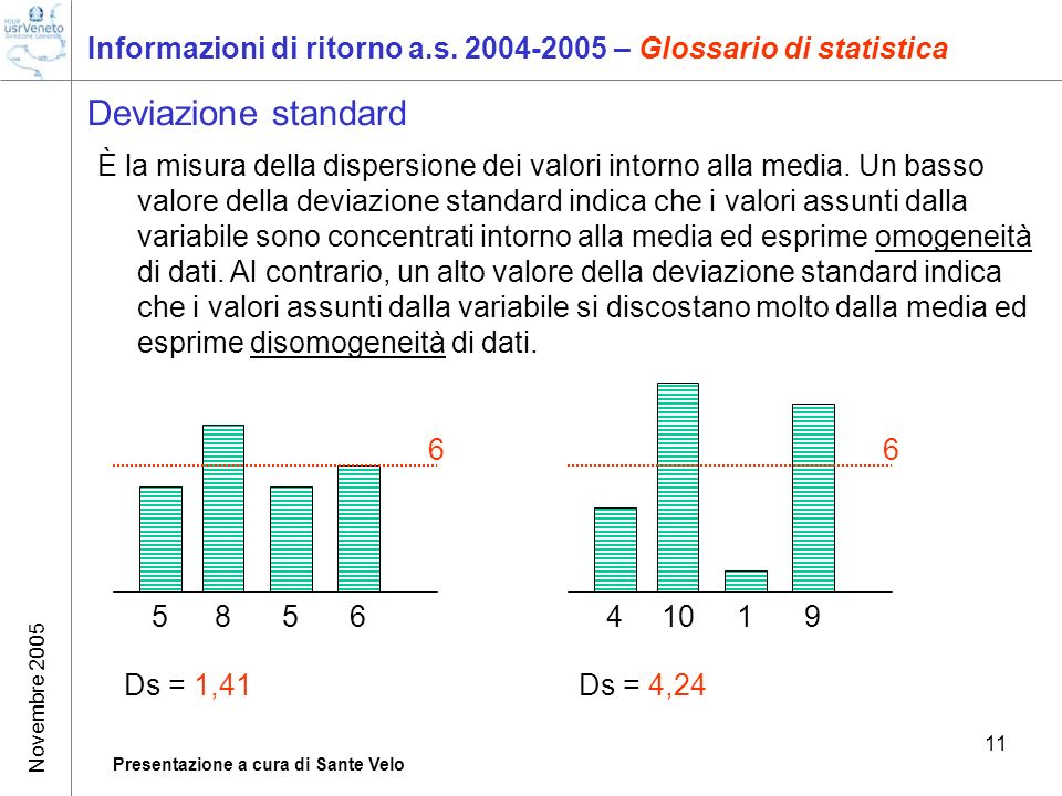 Novembre 2005 Presentazione a cura di Sante Velo 11 Informazioni di ritorno a.s. 2004-2005 – Glossario di statistica Deviazione standard È la misura d