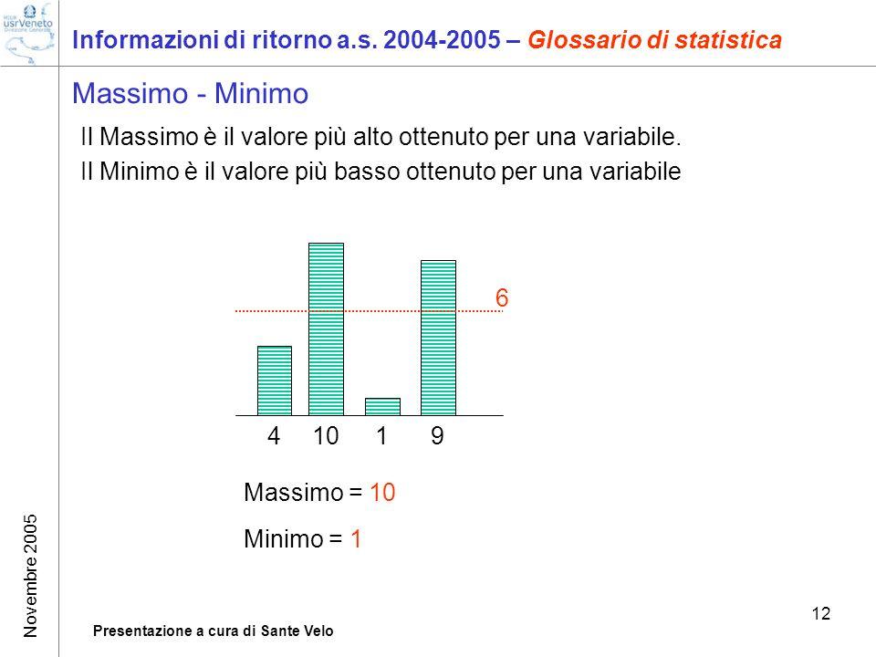 Novembre 2005 Presentazione a cura di Sante Velo 12 Informazioni di ritorno a.s. 2004-2005 – Glossario di statistica Massimo - Minimo Il Massimo è il
