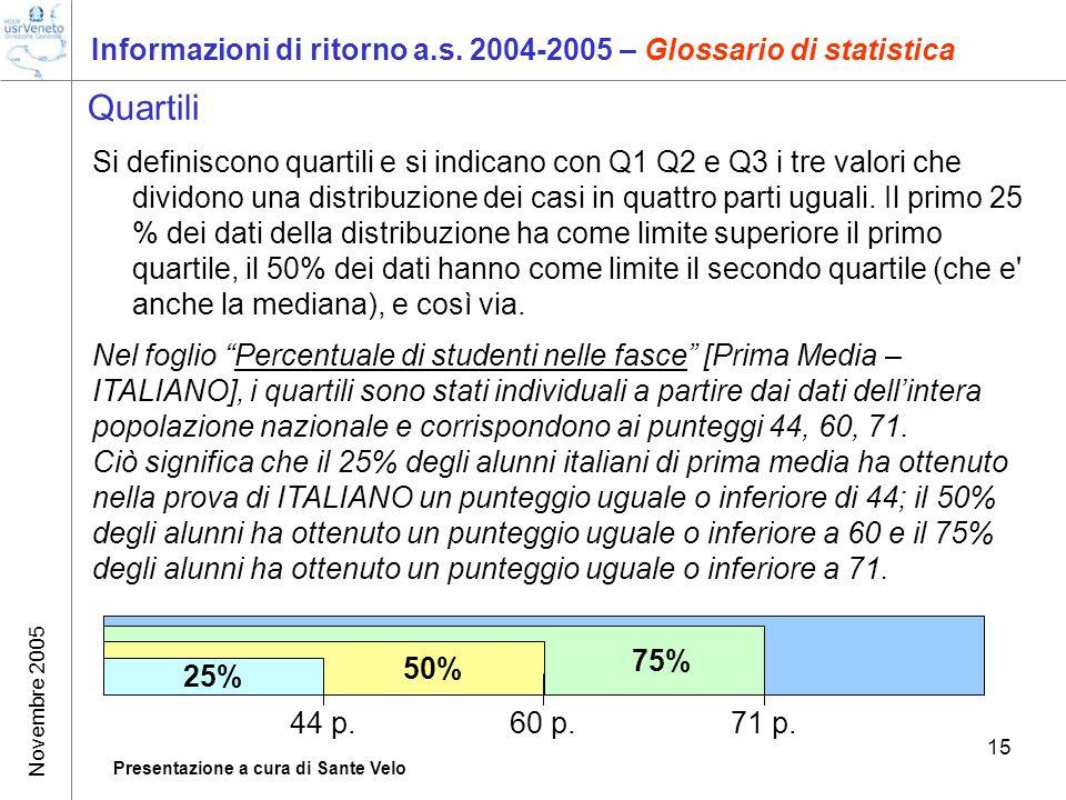 Novembre 2005 Presentazione a cura di Sante Velo 15 Informazioni di ritorno a.s. 2004-2005 – Glossario di statistica Quartili Si definiscono quartili