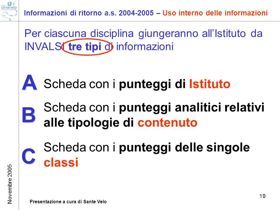 Novembre 2005 Presentazione a cura di Sante Velo 19 Informazioni di ritorno a.s. 2004-2005 – Uso interno delle informazioni tre tipi Per ciascuna disc