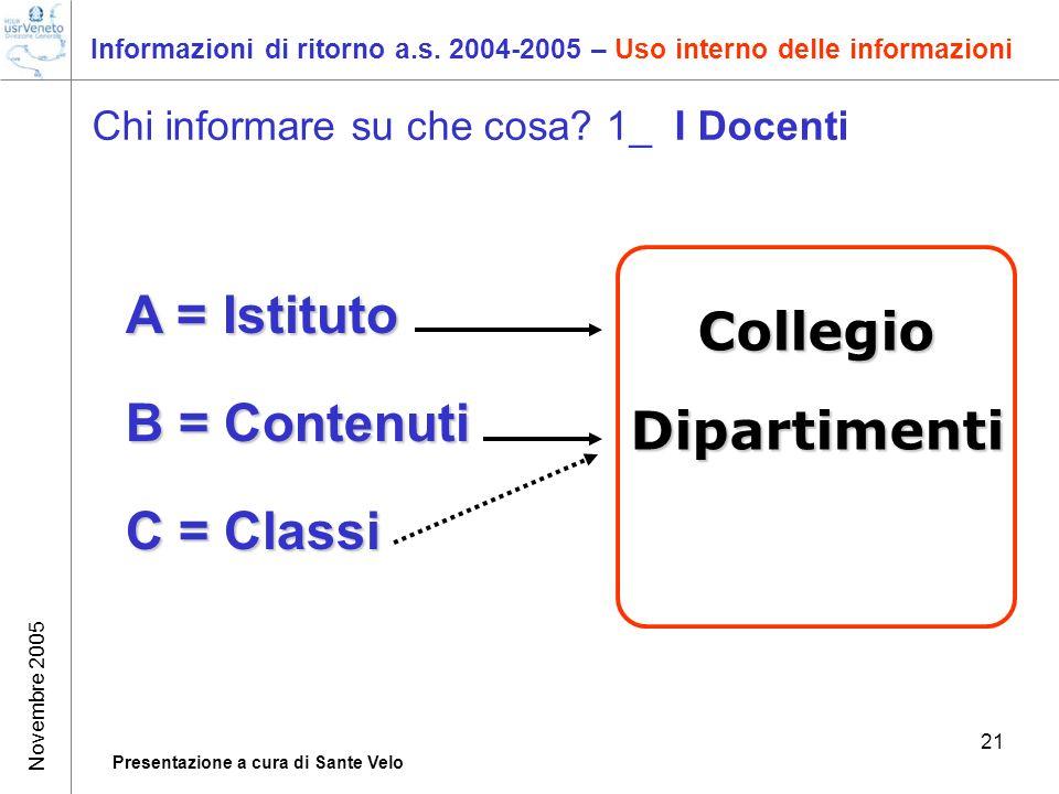 Novembre 2005 Presentazione a cura di Sante Velo 21 Informazioni di ritorno a.s. 2004-2005 – Uso interno delle informazioni Chi informare su che cosa?