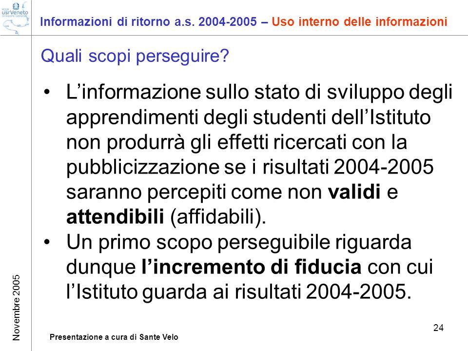 Novembre 2005 Presentazione a cura di Sante Velo 24 Informazioni di ritorno a.s. 2004-2005 – Uso interno delle informazioni Quali scopi perseguire? Li