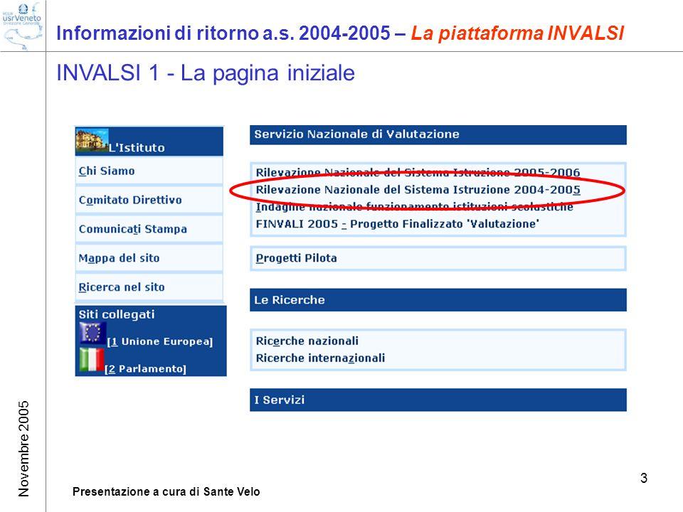 Novembre 2005 Presentazione a cura di Sante Velo 3 Informazioni di ritorno a.s. 2004-2005 – La piattaforma INVALSI INVALSI 1 - La pagina iniziale