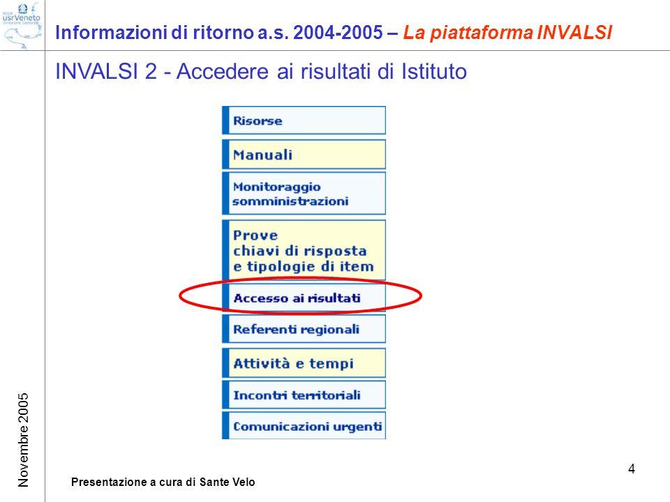 Novembre 2005 Presentazione a cura di Sante Velo 4 Informazioni di ritorno a.s. 2004-2005 – La piattaforma INVALSI INVALSI 2 - Accedere ai risultati d