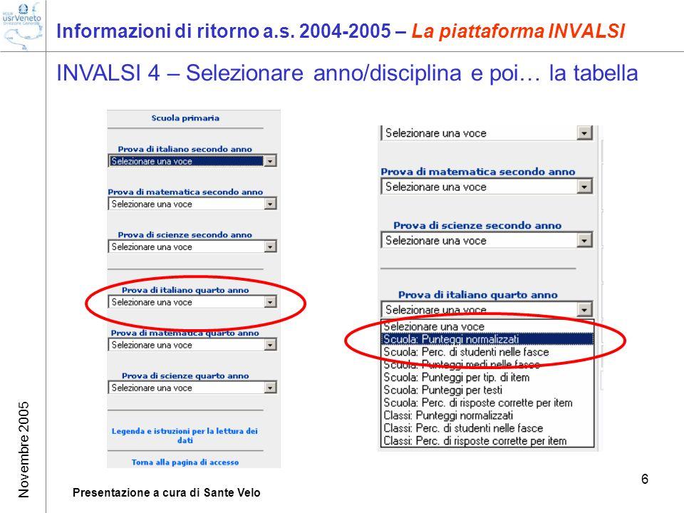Novembre 2005 Presentazione a cura di Sante Velo 6 Informazioni di ritorno a.s. 2004-2005 – La piattaforma INVALSI INVALSI 4 – Selezionare anno/discip