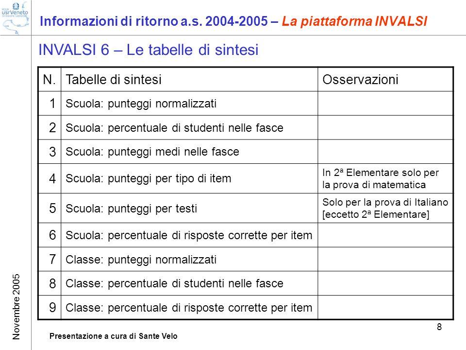 Novembre 2005 Presentazione a cura di Sante Velo 8 Informazioni di ritorno a.s. 2004-2005 – La piattaforma INVALSI INVALSI 6 – Le tabelle di sintesi N