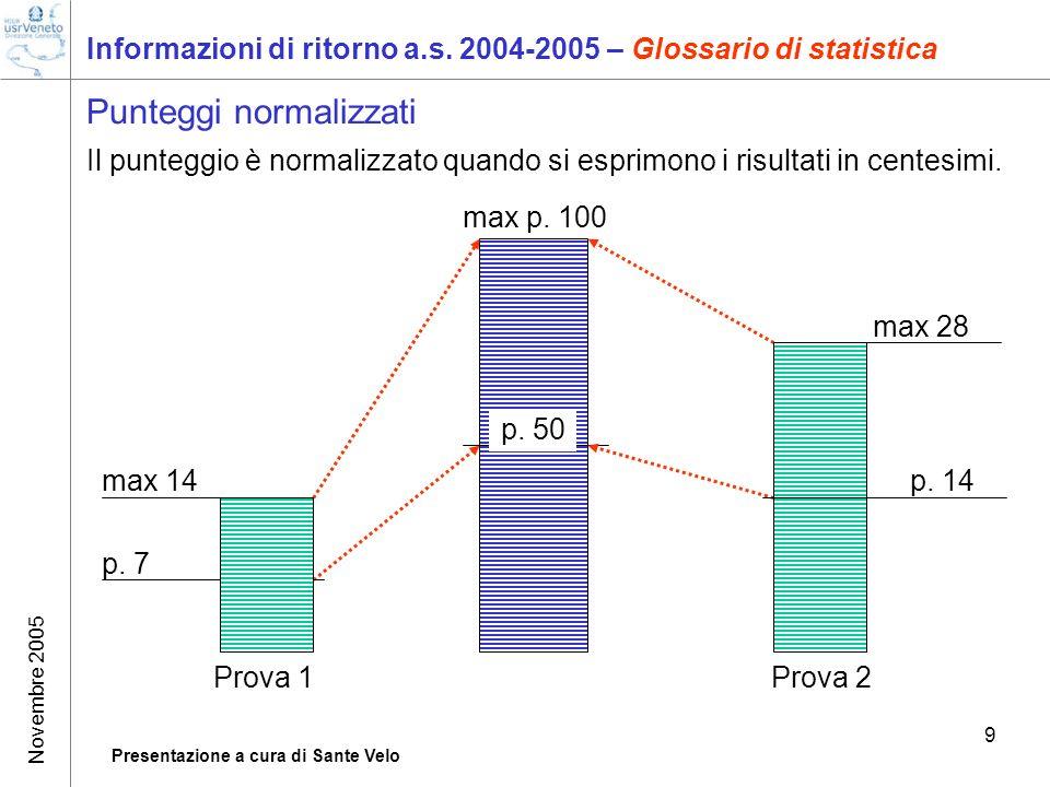Novembre 2005 Presentazione a cura di Sante Velo 9 Informazioni di ritorno a.s. 2004-2005 – Glossario di statistica Punteggi normalizzati Il punteggio