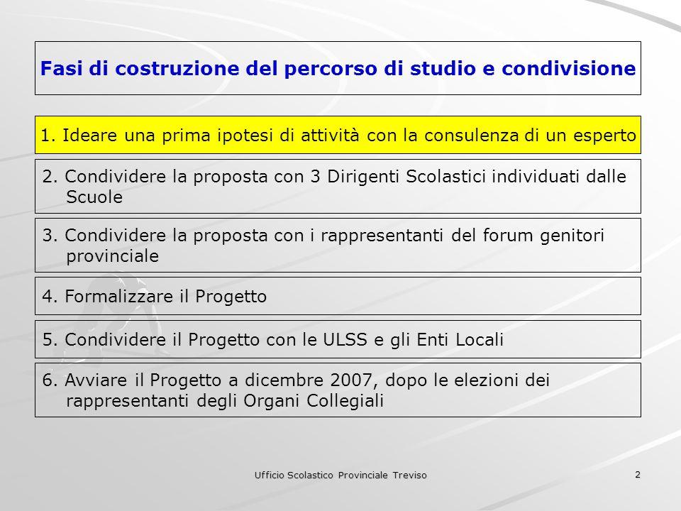 Ufficio Scolastico Provinciale Treviso 2 Fasi di costruzione del percorso di studio e condivisione 1. Ideare una prima ipotesi di attività con la cons