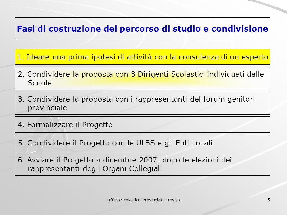 Ufficio Scolastico Provinciale Treviso 5 Fasi di costruzione del percorso di studio e condivisione 1. Ideare una prima ipotesi di attività con la cons