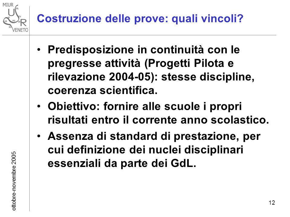 ottobre-novembre 2005 12 Predisposizione in continuità con le pregresse attività (Progetti Pilota e rilevazione 2004-05): stesse discipline, coerenza scientifica.