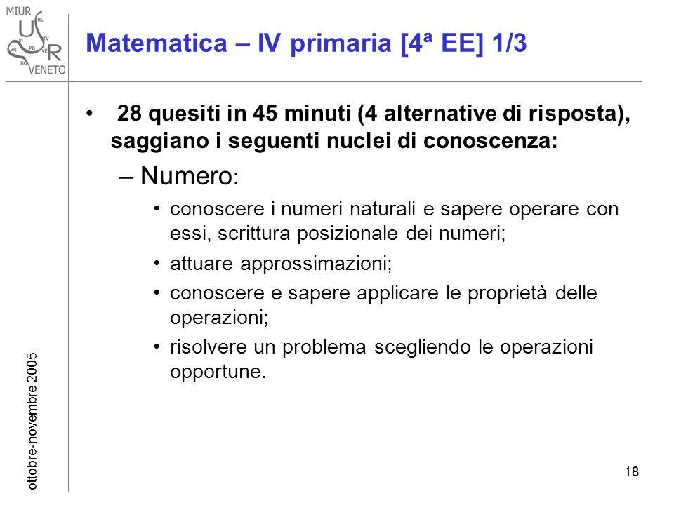 ottobre-novembre 2005 18 Matematica – IV primaria [4ª EE] 1/3 28 quesiti in 45 minuti (4 alternative di risposta), saggiano i seguenti nuclei di conos