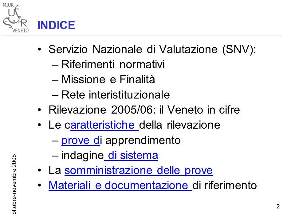 ottobre-novembre 2005 2 INDICE Servizio Nazionale di Valutazione (SNV): –Riferimenti normativi –Missione e Finalità –Rete interistituzionale Rilevazio