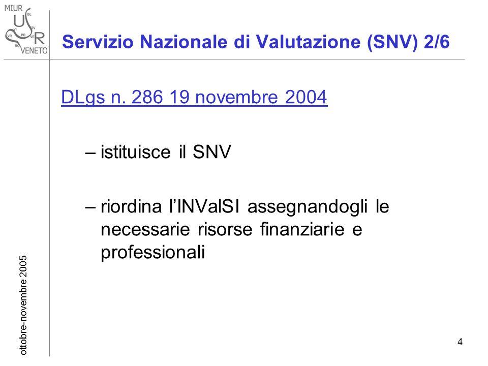 ottobre-novembre 2005 4 Servizio Nazionale di Valutazione (SNV) 2/6 DLgs n. 286 19 novembre 2004 –istituisce il SNV –riordina lINValSI assegnandogli l