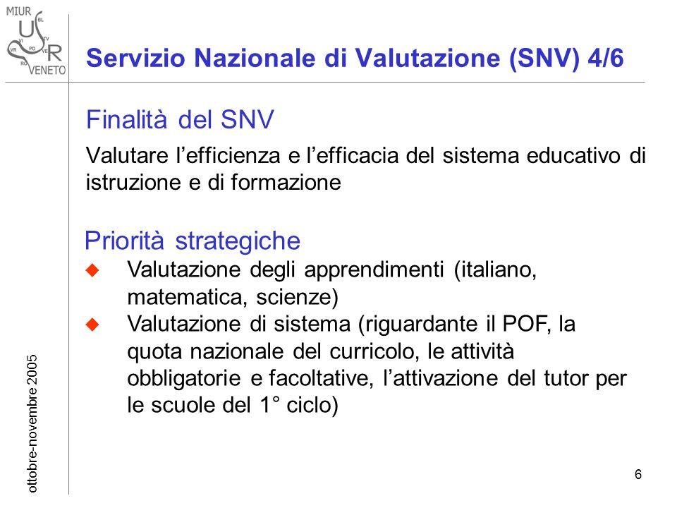 ottobre-novembre 2005 6 Finalità del SNV Valutare lefficienza e lefficacia del sistema educativo di istruzione e di formazione Priorità strategiche Va