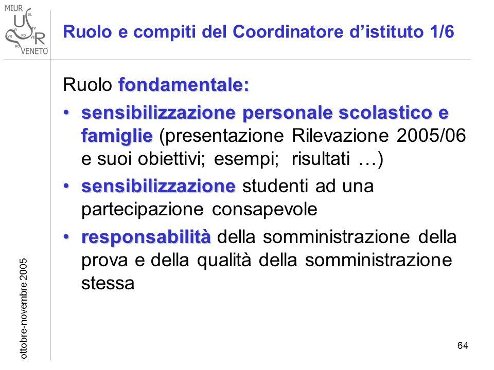 ottobre-novembre 2005 64 Ruolo e compiti del Coordinatore distituto 1/6 fondamentale: Ruolo fondamentale: sensibilizzazione personale scolastico e fam