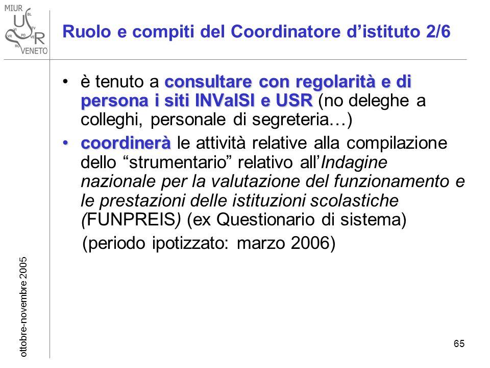 ottobre-novembre 2005 65 Ruolo e compiti del Coordinatore distituto 2/6 consultare con regolarità e di persona i siti INValSI e USRè tenuto a consulta